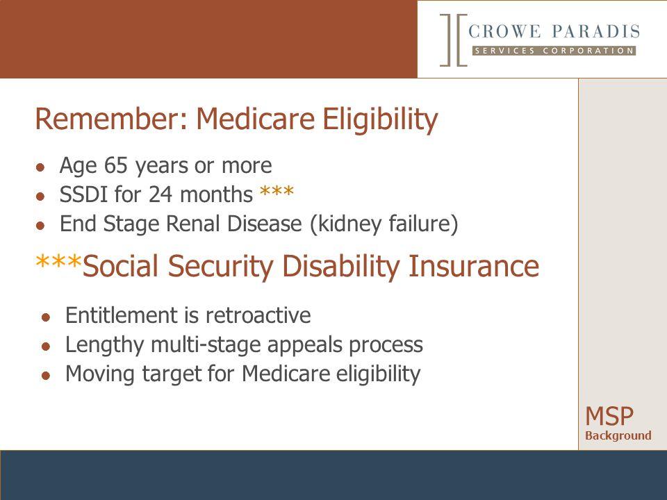 MSP Compliance – Medicare Set Asides: Forecasting the Future