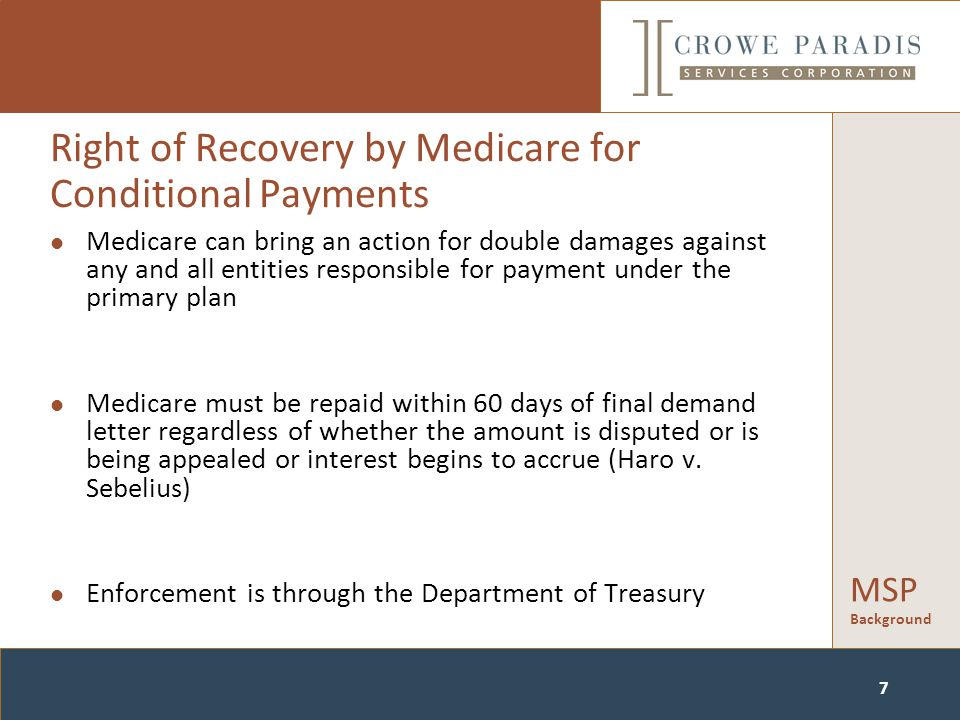 Right of Recovery by Medicare for Conditional Payments Medicare can bring an action for double damages against any and all entities responsible for payment under the primary plan Medicare must be repaid within 60 days of final demand letter regardless of whether the amount is disputed or is being appealed or interest begins to accrue (Haro v.