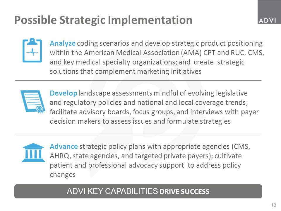13 Possible Strategic Implementation Develop landscape assessments mindful of evolving legislative and regulatory policies and national and local cove