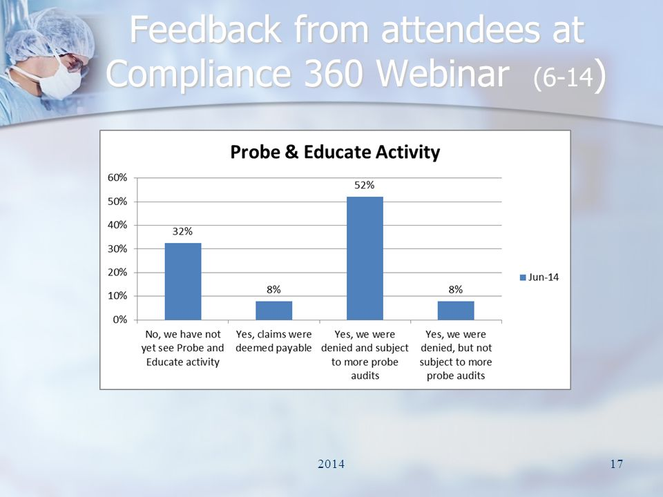 Feedback from attendees at Compliance 360 Webinar (6-14 ) 201417