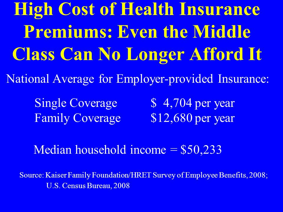High Cost of Health Insurance Premiums: Even the Middle Class Can No Longer Afford It National Average for Employer-provided Insurance: Single Coverage $ 4,704 per year Family Coverage $12,680 per year Median household income = $50,233 Source: Kaiser Family Foundation/HRET Survey of Employee Benefits, 2008; U.S.