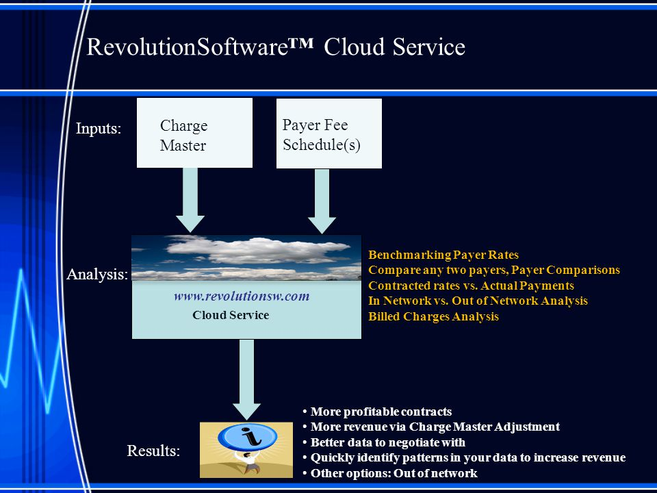 RevolutionSoftware™ Cloud Service www.revolutionsw.com Payer Fee Schedule(s) Charge Master More profitable contracts More revenue via Charge Master Adjustment Better data to negotiate with Quickly identify patterns in your data to increase revenue Other options: Out of network Cloud Service Benchmarking Payer Rates Compare any two payers, Payer Comparisons Contracted rates vs.