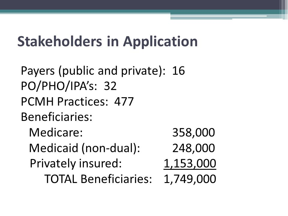 Stakeholders in Application Payers (public and private): 16 PO/PHO/IPA's: 32 PCMH Practices: 477 Beneficiaries: Medicare: 358,000 Medicaid (non-dual): 248,000 Privately insured: 1,153,000 TOTAL Beneficiaries: 1,749,000