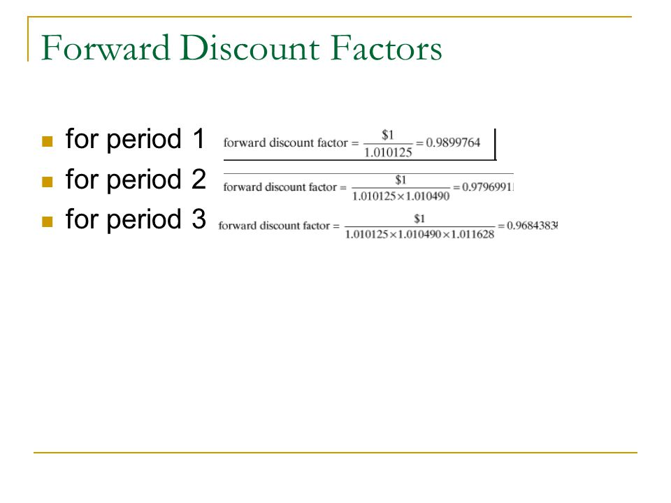Forward Discount Factors for period 1 for period 2 for period 3