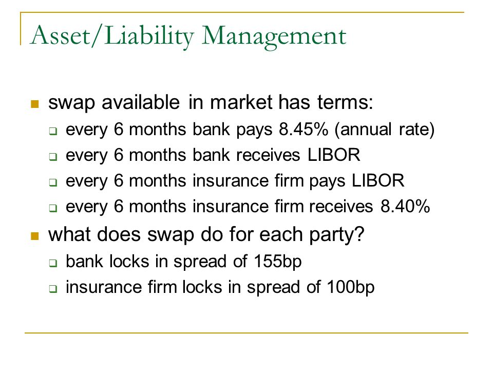 Asset/Liability Management swap available in market has terms:  every 6 months bank pays 8.45% (annual rate)  every 6 months bank receives LIBOR  every 6 months insurance firm pays LIBOR  every 6 months insurance firm receives 8.40% what does swap do for each party.