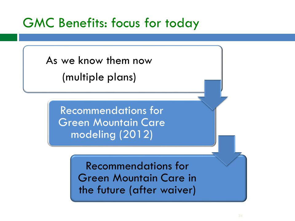 GMC Benefits: focus for today 34