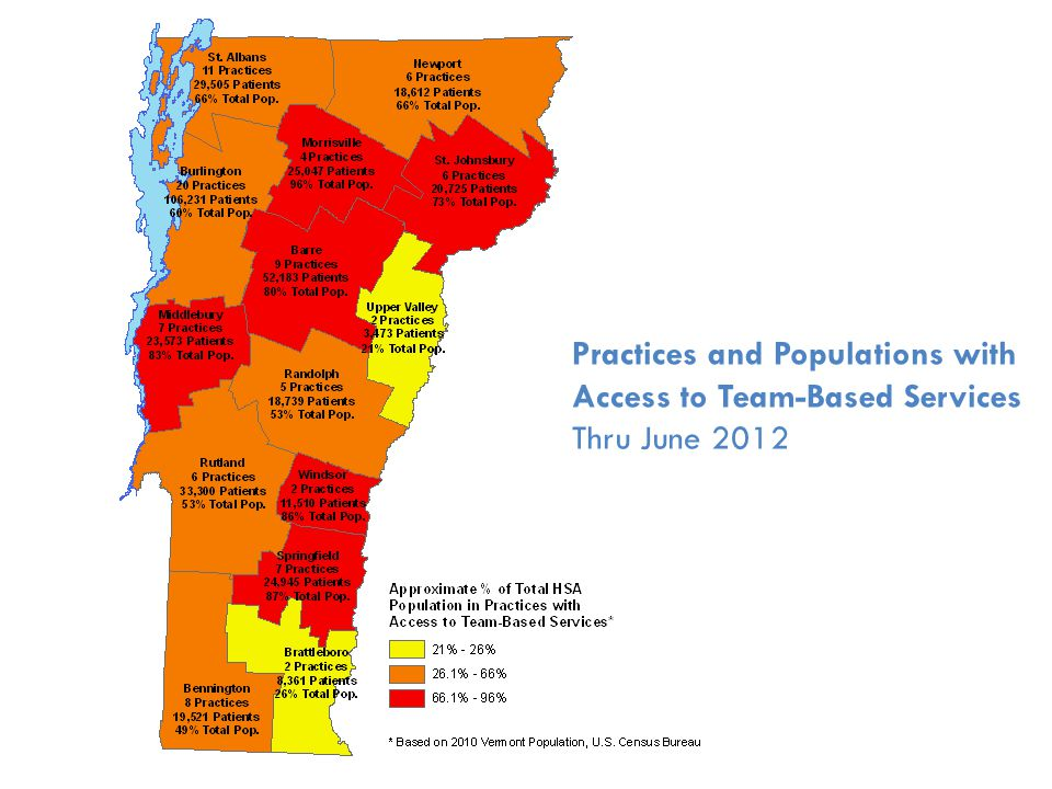 Practices and Populations with Access to Team-Based Services Thru June 2012