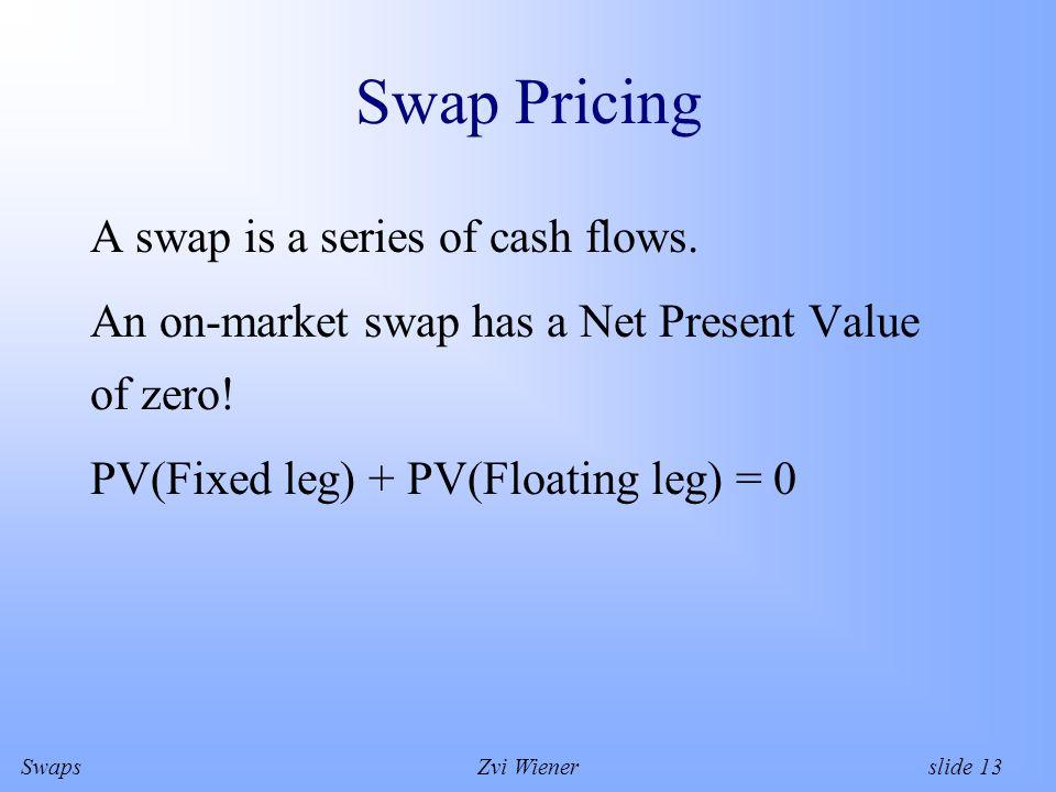 SwapsZvi Wiener slide 13 Swap Pricing A swap is a series of cash flows.