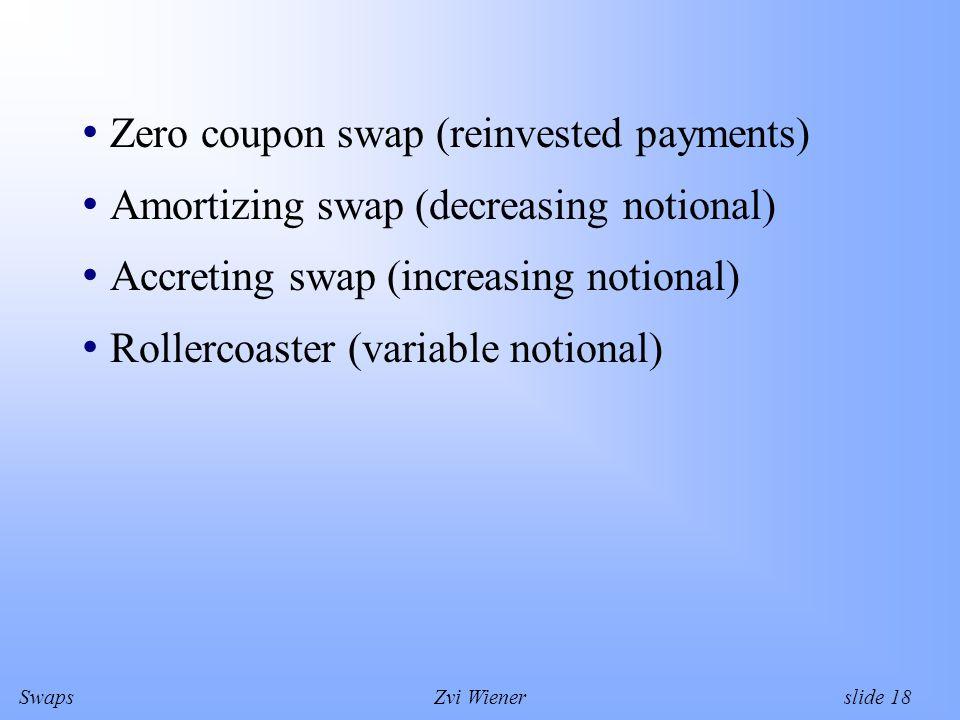 SwapsZvi Wiener slide 18 Zero coupon swap (reinvested payments) Amortizing swap (decreasing notional) Accreting swap (increasing notional) Rollercoaster (variable notional)