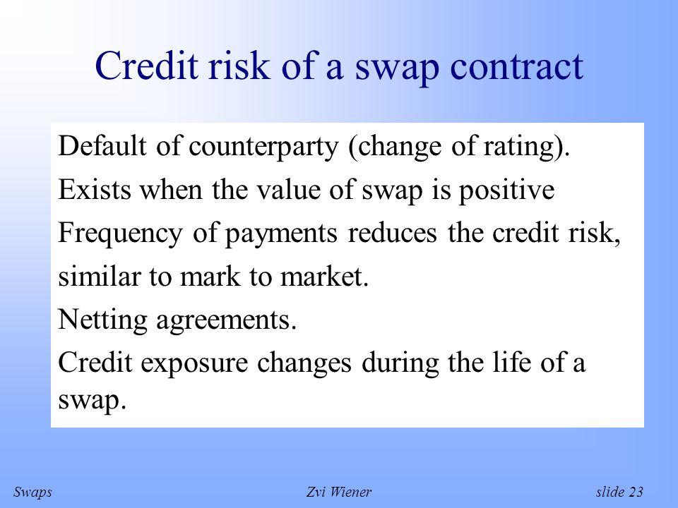 SwapsZvi Wiener slide 23 Credit risk of a swap contract Default of counterparty (change of rating).