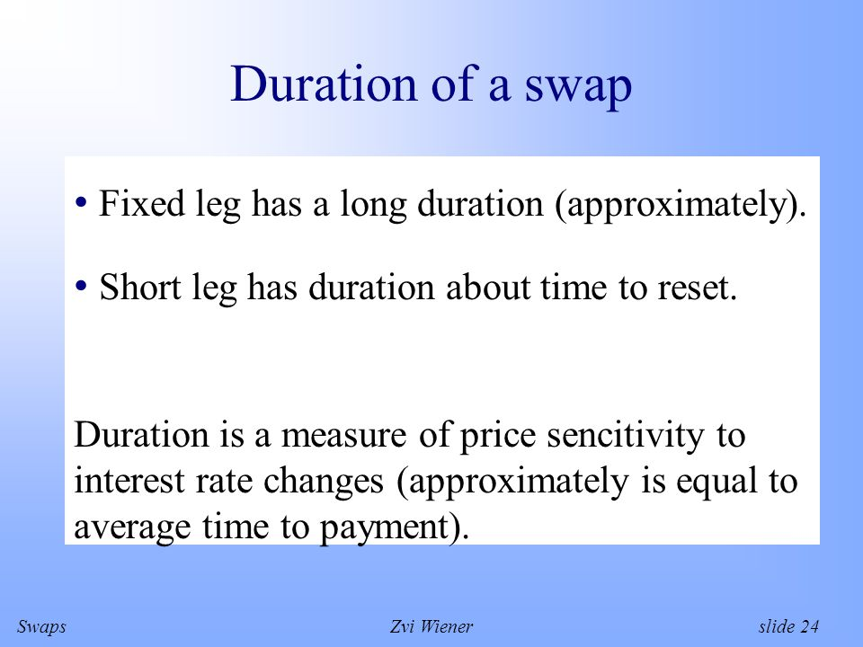 SwapsZvi Wiener slide 24 Duration of a swap Fixed leg has a long duration (approximately).
