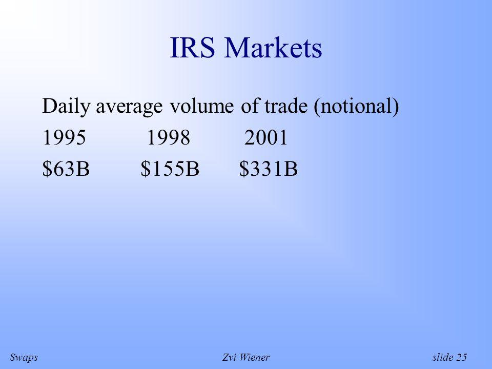 SwapsZvi Wiener slide 25 IRS Markets Daily average volume of trade (notional) 1995 1998 2001 $63B$155B$331B
