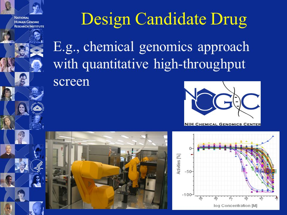 E.g., chemical genomics approach with quantitative high-throughput screen Design Candidate Drug
