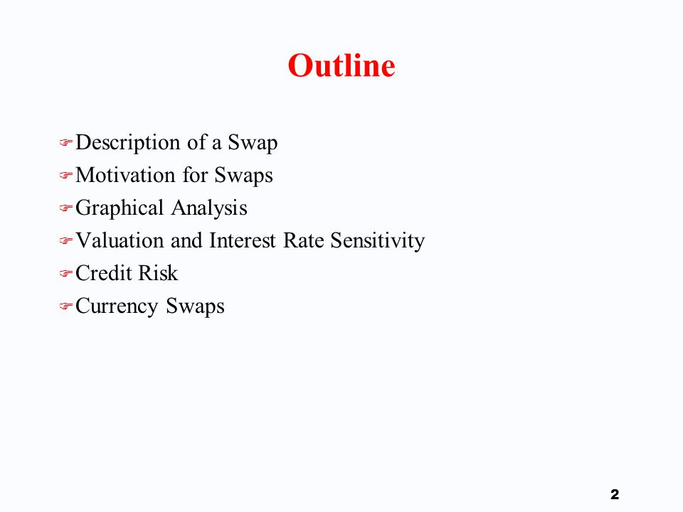 1 International Fixed Income Topic 7A:SWAPS