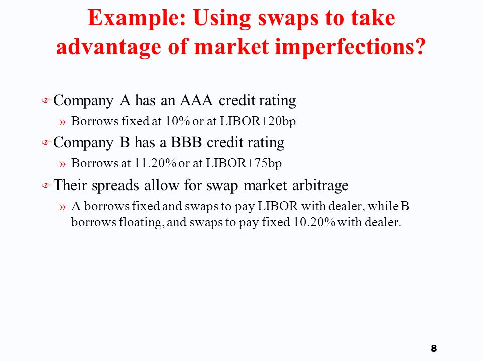 7 II. Motivation for Swaps F Risk Taking »Arbitrage due to market imperfections? F Risk Management »Hedging interest rate risks F Financing »Low trans