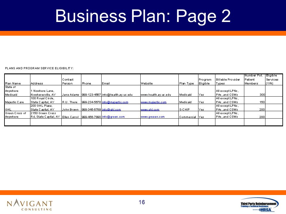 17 Business Plan: Page 3-1