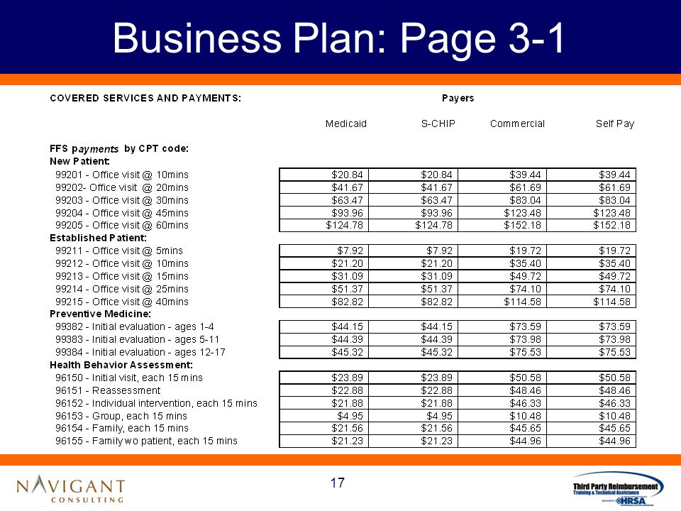 18 Business Plan: Page 3-2
