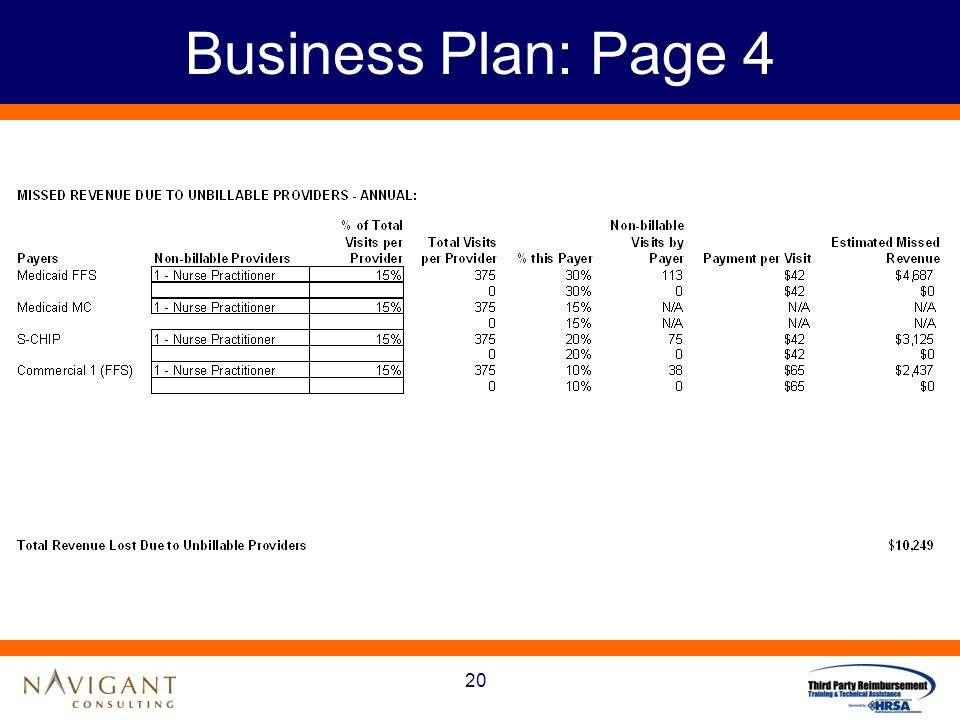 20 Business Plan: Page 4
