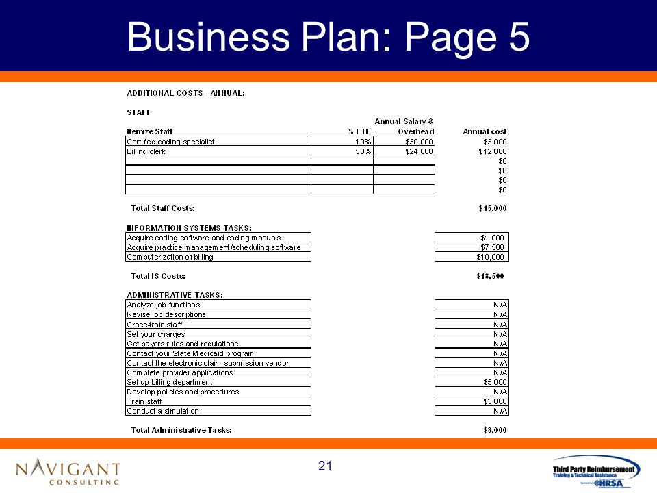 22 Business Plan: Page 6