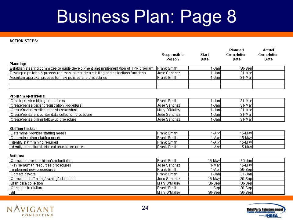 24 Business Plan: Page 8