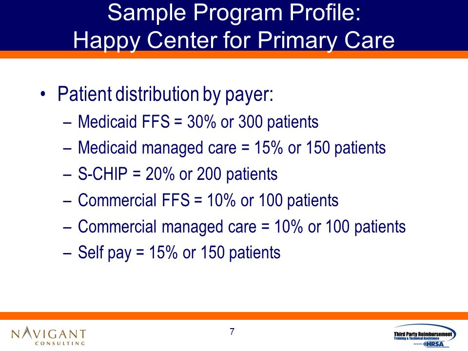 7 Sample Program Profile: Happy Center for Primary Care Patient distribution by payer: –Medicaid FFS = 30% or 300 patients –Medicaid managed care = 15% or 150 patients –S-CHIP = 20% or 200 patients –Commercial FFS = 10% or 100 patients –Commercial managed care = 10% or 100 patients –Self pay = 15% or 150 patients