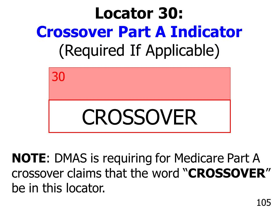 "30 CROSSOVER NOTE: DMAS is requiring for Medicare Part A crossover claims that the word ""CROSSOVER"" be in this locator. 105 Locator 30: Crossover Part"