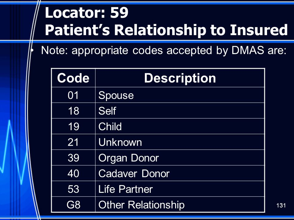 131 Note: appropriate codes accepted by DMAS are: CodeDescription 01Spouse 18Self 19Child 21Unknown 39Organ Donor 40Cadaver Donor 53Life Partner G8Oth