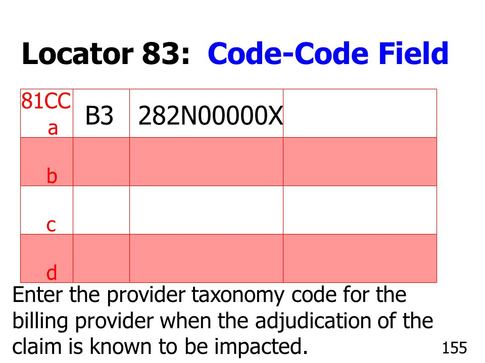 81CC a b c d Enter the provider taxonomy code for the billing provider when the adjudication of the claim is known to be impacted. B3 282N00000X 155 L