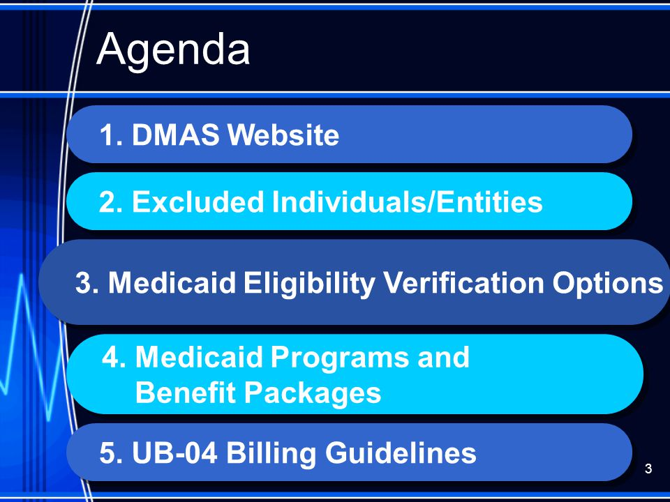 3 Agenda 1. DMAS Website 1. DMAS Website 2. Excluded Individuals/Entities 2. Excluded Individuals/Entities 3. Medicaid Eligibility Verification Option