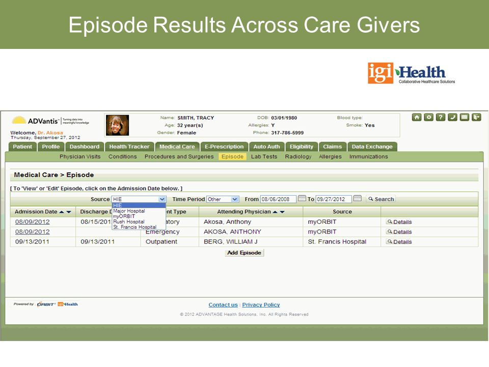 Episode Results Across Care Givers