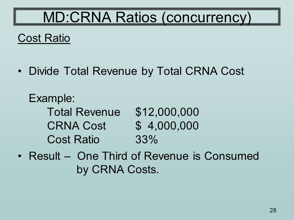 26 MD:CRNA Ratios (concurrency) Cost Ratio Divide Total Revenue by Total CRNA Cost Example: Total Revenue $12,000,000 CRNA Cost$ 4,000,000 Cost Ratio33% Result – One Third of Revenue is Consumed by CRNA Costs.