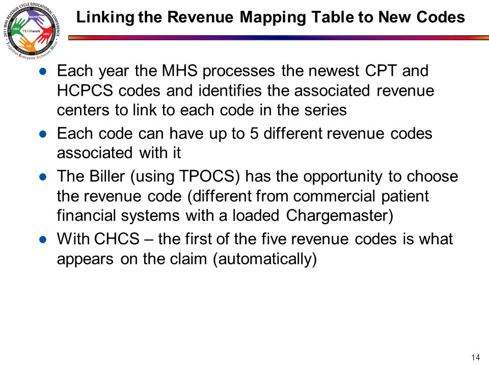 Linking the Revenue Mapping Table to New Codes Each year the MHS processes the newest CPT and HCPCS codes and identifies the associated revenue centers to link to each code in the series Each code can have up to 5 different revenue codes associated with it The Biller (using TPOCS) has the opportunity to choose the revenue code (different from commercial patient financial systems with a loaded Chargemaster) With CHCS – the first of the five revenue codes is what appears on the claim (automatically) 14