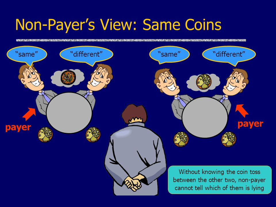 "? Non-Payer's View: Same Coins ""same""""different"" payer ? ""same""""different"" Without knowing the coin toss between the other two, non-payer cannot tell"