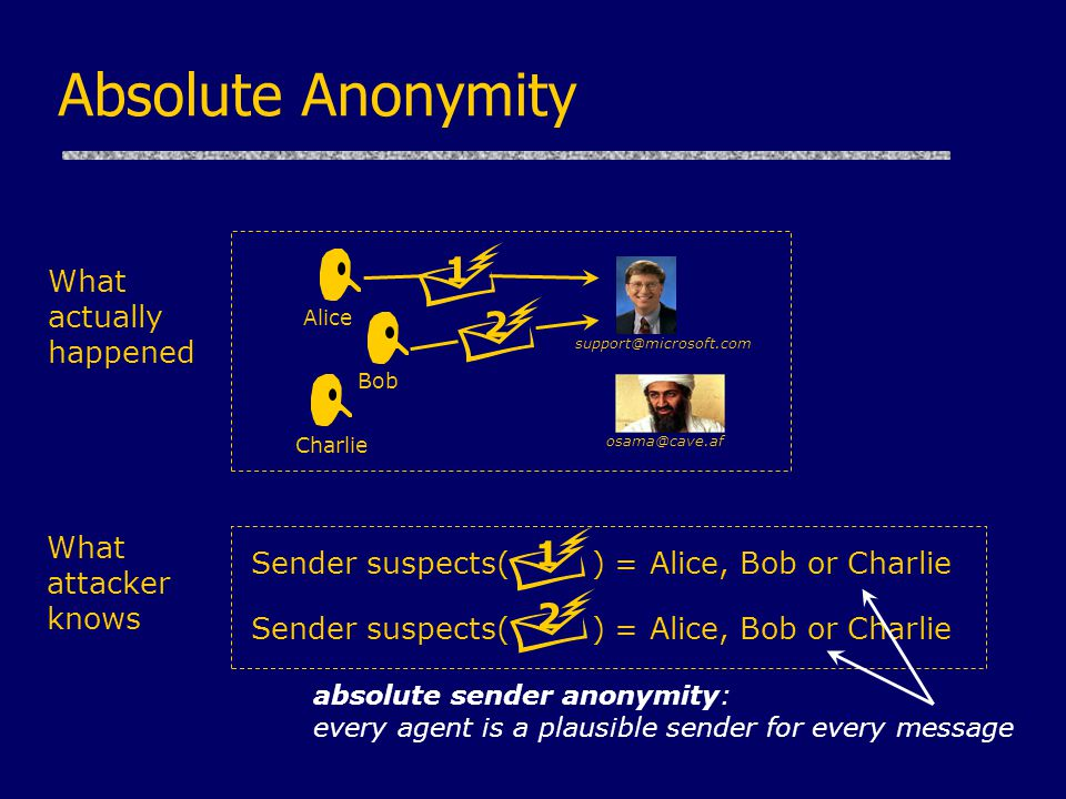 Absolute Anonymity Alice Bob Charlie 1 2 Sender suspects( ) = Alice, Bob or Charlie 1 2 What actually happened What attacker knows absolute sender ano