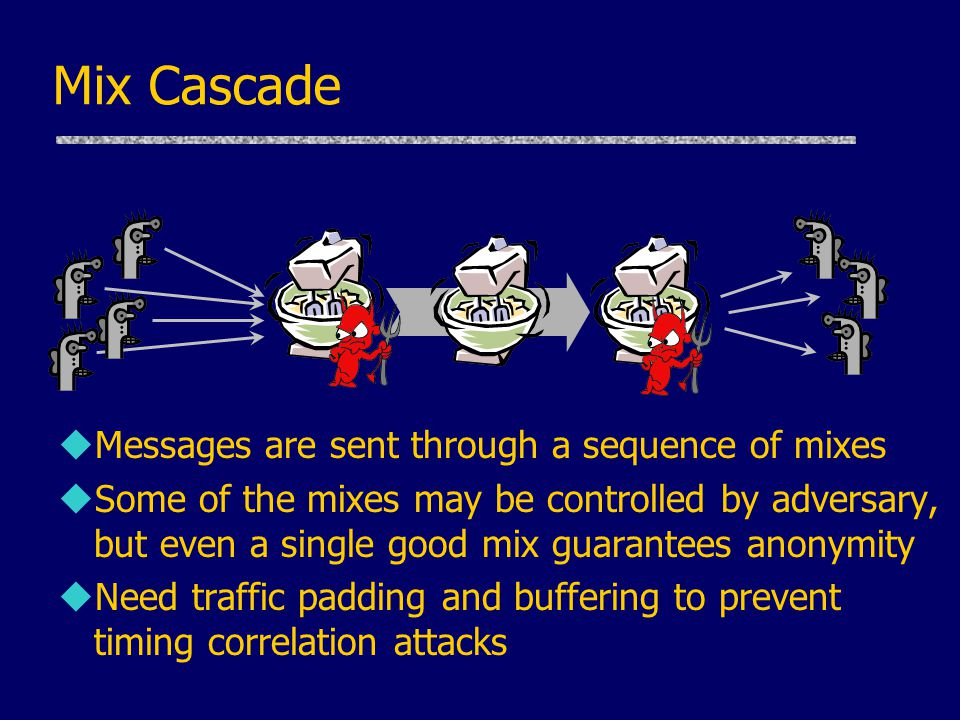 Mix Cascade uMessages are sent through a sequence of mixes uSome of the mixes may be controlled by adversary, but even a single good mix guarantees an