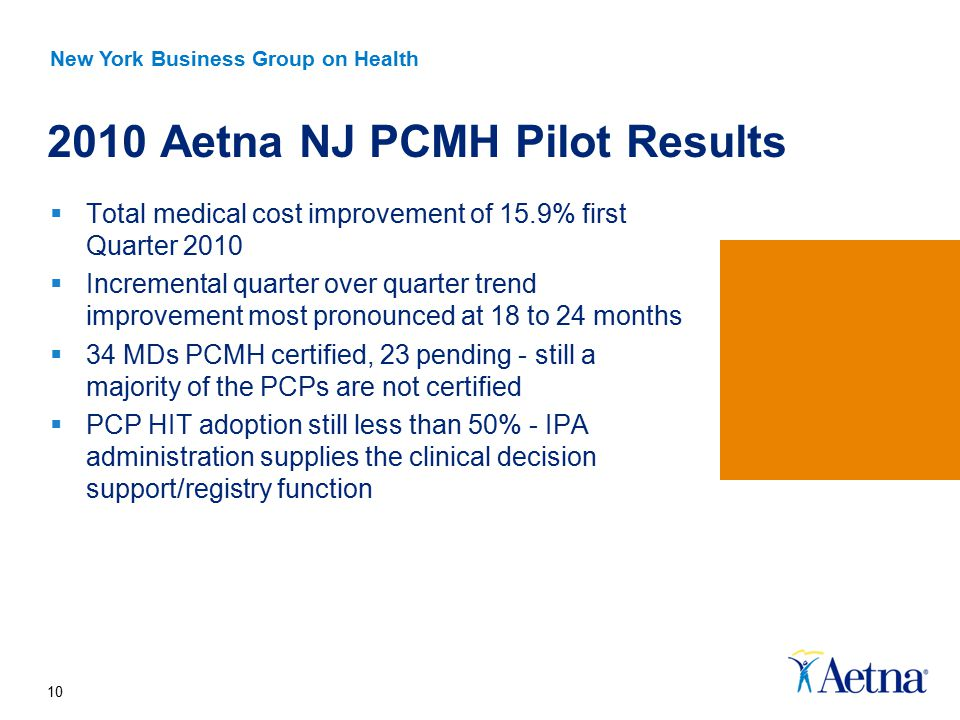 10 2010 Aetna NJ PCMH Pilot Results  Total medical cost improvement of 15.9% first Quarter 2010  Incremental quarter over quarter trend improvement most pronounced at 18 to 24 months  34 MDs PCMH certified, 23 pending - still a majority of the PCPs are not certified  PCP HIT adoption still less than 50% - IPA administration supplies the clinical decision support/registry function New York Business Group on Health