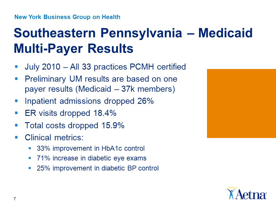 7 Southeastern Pennsylvania – Medicaid Multi-Payer Results  July 2010 – All 33 practices PCMH certified  Preliminary UM results are based on one payer results (Medicaid – 37k members)  Inpatient admissions dropped 26%  ER visits dropped 18.4%  Total costs dropped 15.9%  Clinical metrics:  33% improvement in HbA1c control  71% increase in diabetic eye exams  25% improvement in diabetic BP control New York Business Group on Health
