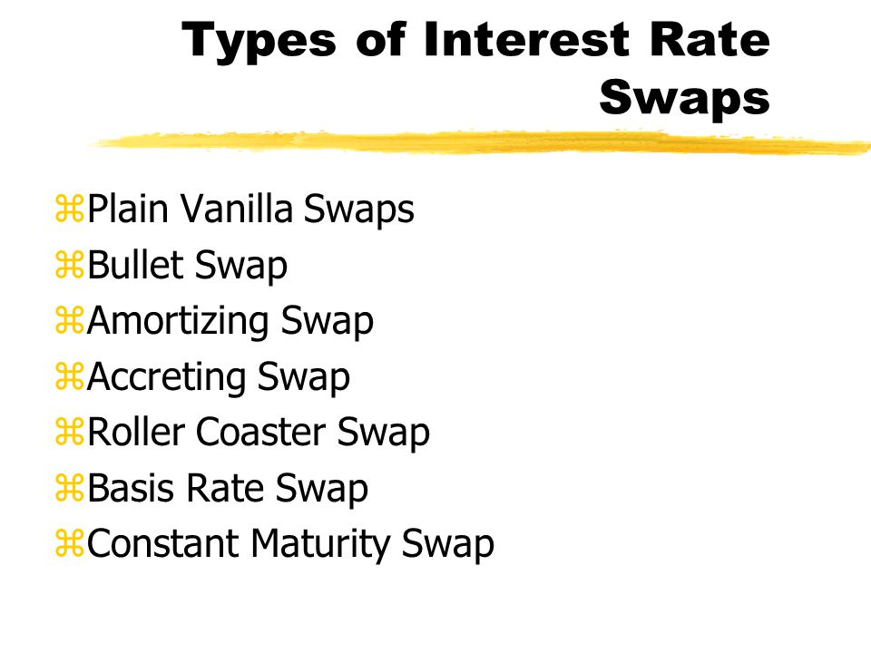 Types of Interest Rate Swaps zPlain Vanilla Swaps zBullet Swap zAmortizing Swap zAccreting Swap zRoller Coaster Swap zBasis Rate Swap zConstant Maturity Swap