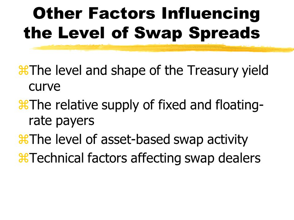 Other Factors Influencing the Level of Swap Spreads zThe level and shape of the Treasury yield curve zThe relative supply of fixed and floating- rate payers zThe level of asset-based swap activity zTechnical factors affecting swap dealers