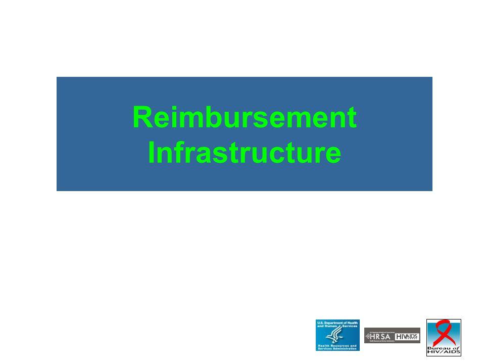 Reimbursement Infrastructure