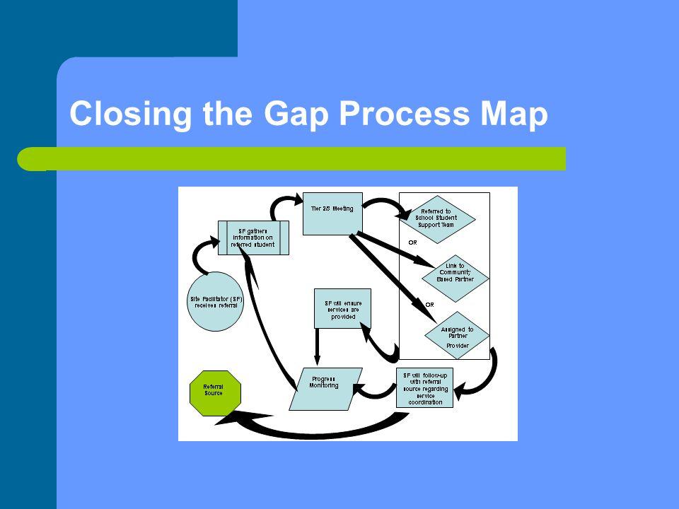 Closing the Gap Process Map