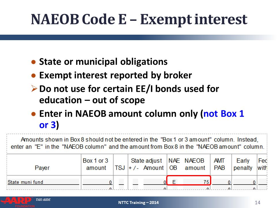 TAX-AIDE NAEOB Code E – Exempt interest ● State or municipal obligations ● Exempt interest reported by broker  Do not use for certain EE/I bonds used for education – out of scope ● Enter in NAEOB amount column only (not Box 1 or 3) NTTC Training – 2014 14