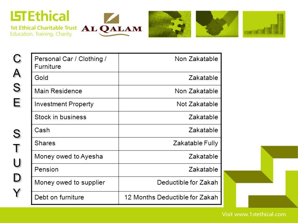 Personal Car / Clothing / Furniture Non Zakatable GoldZakatable Main ResidenceNon Zakatable Investment PropertyNot Zakatable Stock in businessZakatabl