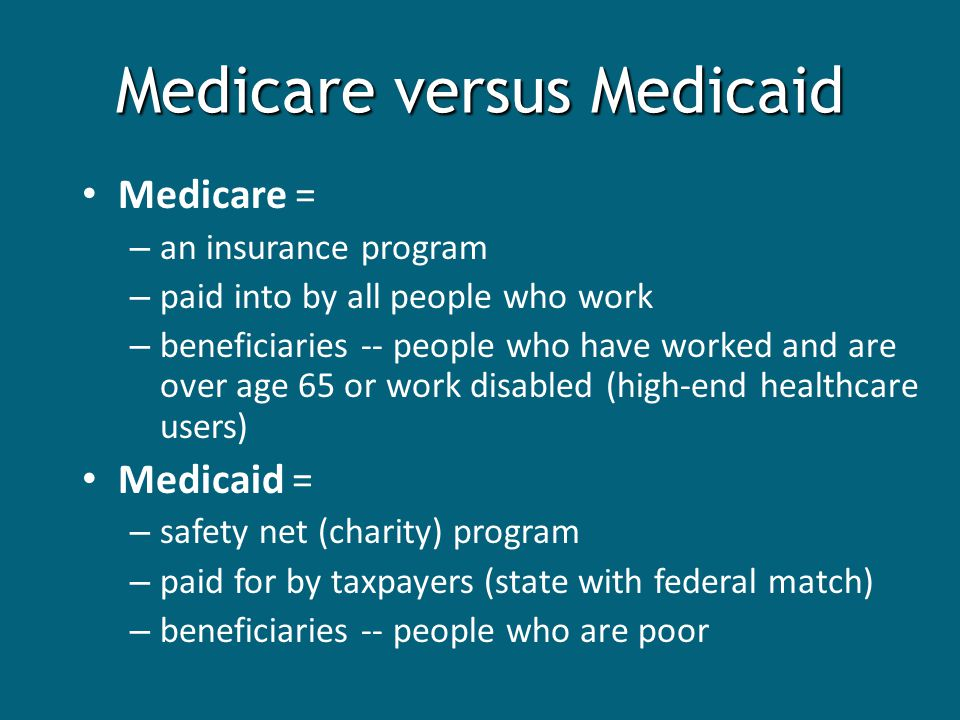Medicare versus Medicaid Medicare = – an insurance program – paid into by all people who work – beneficiaries -- people who have worked and are over age 65 or work disabled (high-end healthcare users) Medicaid = – safety net (charity) program – paid for by taxpayers (state with federal match) – beneficiaries -- people who are poor