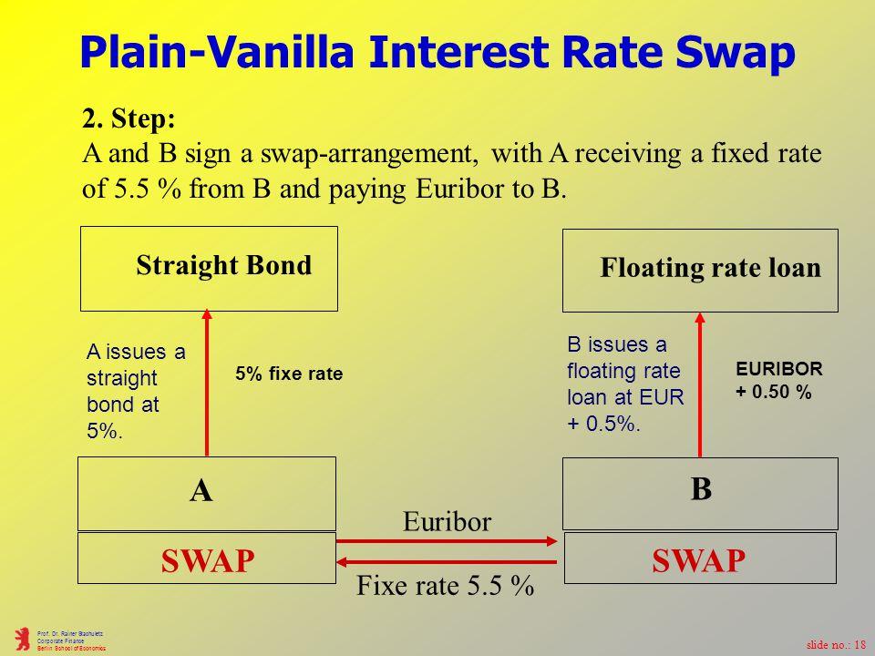 slide no.: 17 Prof. Dr. Rainer Stachuletz Corporate Finance Berlin School of Economics 1.