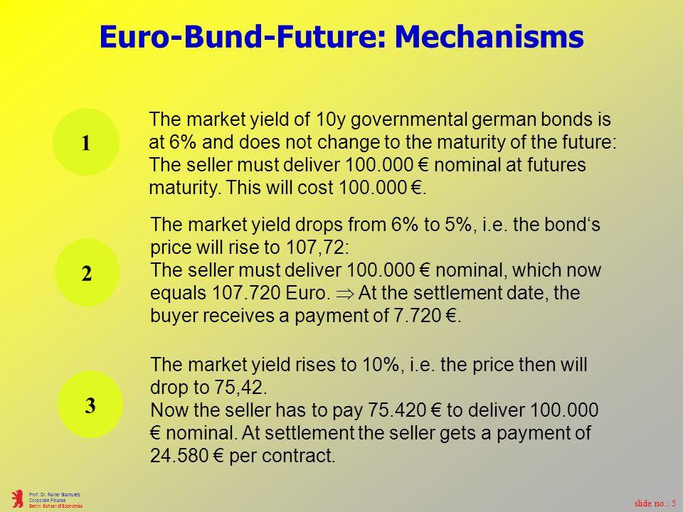 slide no.: 4 Prof. Dr. Rainer Stachuletz Corporate Finance Berlin School of Economics 10.