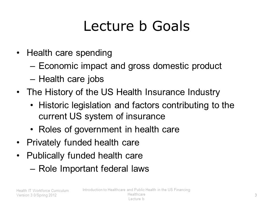 Lecture b Goals Health care spending –Economic impact and gross domestic product –Health care jobs The History of the US Health Insurance Industry His