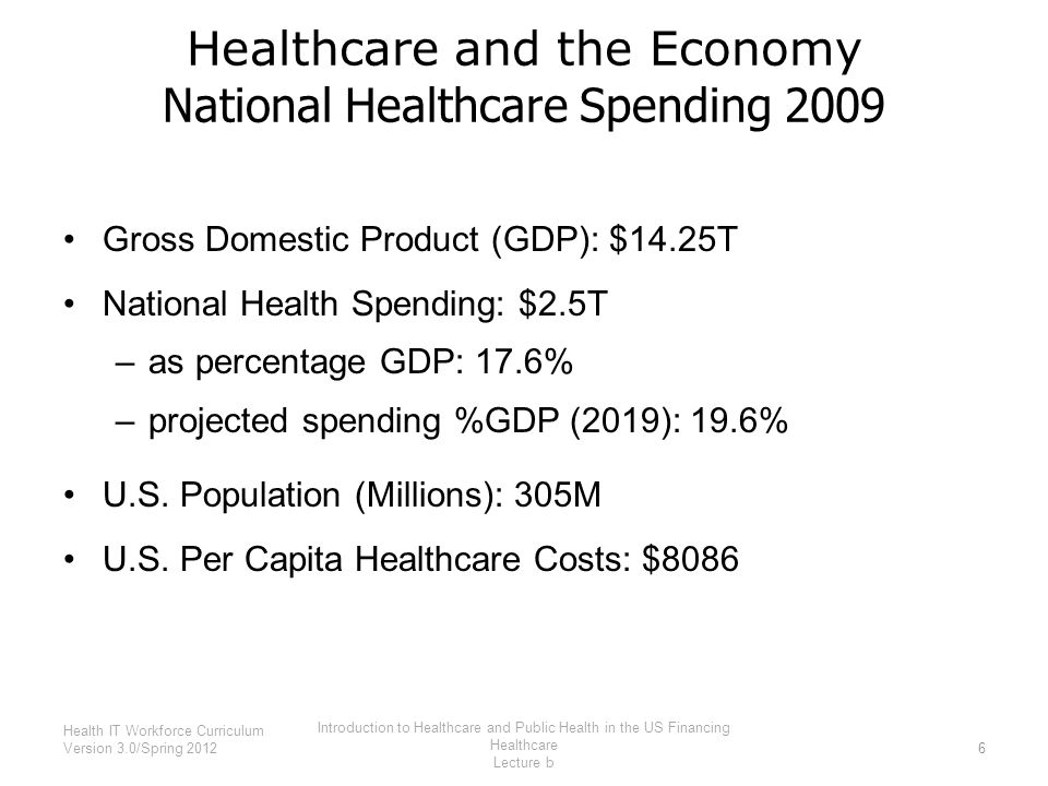 Healthcare and the Economy National Healthcare Spending 2009 Gross Domestic Product (GDP): $14.25T National Health Spending: $2.5T –as percentage GDP: