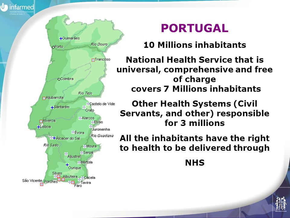 PORTUGAL 10 Millions inhabitants National Health Service that is universal, comprehensive and free of charge covers 7 Millions inhabitants Other Health Systems (Civil Servants, and other) responsible for 3 millions All the inhabitants have the right to health to be delivered through NHS