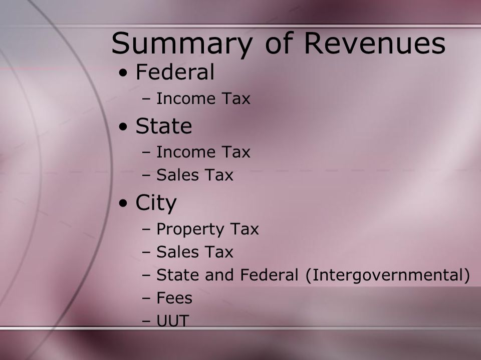 Summary of Revenues Federal –Income Tax State –Income Tax –Sales Tax City –Property Tax –Sales Tax –State and Federal (Intergovernmental) –Fees –UUT